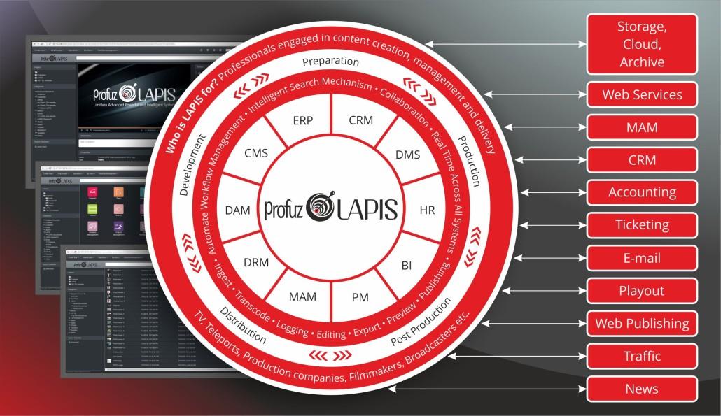 broadcast-diagram